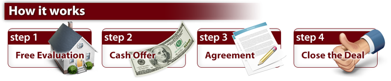 We will buy your house in four easy steps.